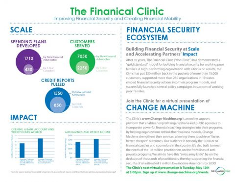 thumbnail of The_Financial_Clinic_Financial_Security_Partner_15